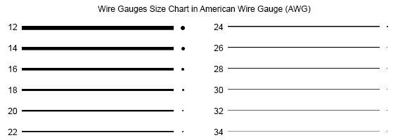 Jewelry making article all about jewelry making wire fire the bigger the gauge number the smaller the metal thickness is for example an 18 gauge 1mm wire is twice as thick as a 24 gauge 05mm wire greentooth Image collections
