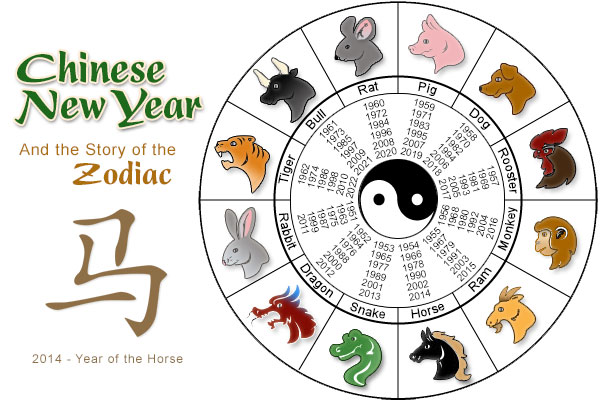 Jewelry Making Article - Chinese New Year and the Story of the