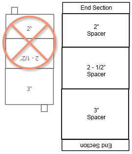 Choose Spacer Pieces