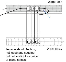 Adjusting Tension