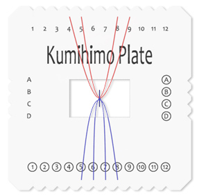 Tutorial - Using the Kumihimo Plate to Create Flat Braids