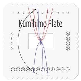 Tutorial - Using the Kumihimo Plate to Create Flat Braids - Fire ...