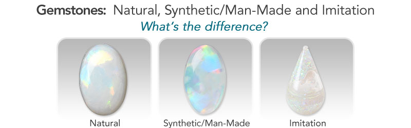 Gemstones: Natural, Synthetic and Imitation